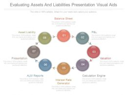 Evaluating Assets And Liabilities Presentation Visual Aids