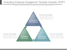 Evaluating Employee Engagement Template Example Of Ppt