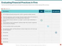Evaluating Financial Practices In Firm Annual Ppt Powerpoint Presentation File Designs Download