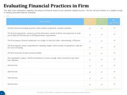 Evaluating Financial Practices In Firm Business Turnaround Plan Ppt Portrait