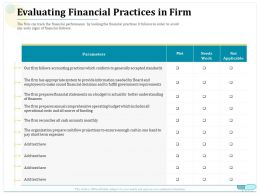 Evaluating Financial Practices In Firm Cash Accounts Ppt Powerpoint Topics