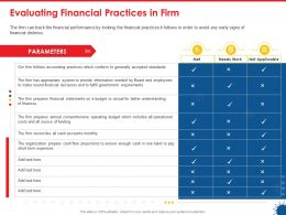 Evaluating Financial Practices In Firm Parameters Ppt Powerpoint Presentation Designs