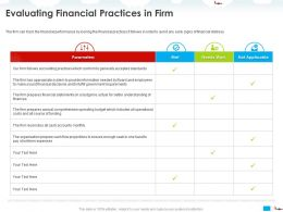 Evaluating Financial Practices In Firm Which Includes Ppt Powerpoint Presentation Templates