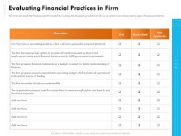 Evaluating Financial Practices In Firm Work Ppt File Slides