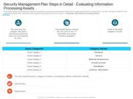 Evaluating Information Processing Assets Steps Set Up Advanced Security Management Plan Ppt Tips