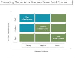 Evaluating Market Attractiveness Powerpoint Shapes
