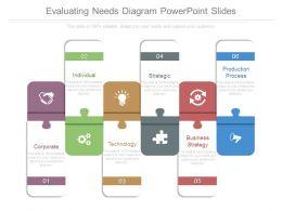 evaluating_needs_diagram_powerpoint_slides_Slide01