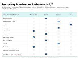 Evaluating Nominators Performance Application Ppt Powerpoint Presentation Visual Aids Professional