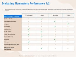 Evaluating Nominators Performance Average Ppt Powerpoint Presentation Ideas Templates
