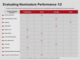 Evaluating Nominators Performance Dependability Ppt Powerpoint Presentation Slides
