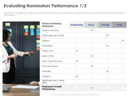 Evaluating Nominators Performance Outstanding Ppt Powerpoint Presentation Icon Summary
