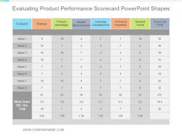 Evaluating Product Performance Scorecard Powerpoint Shapes