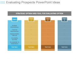 Evaluating Prospects Powerpoint Ideas