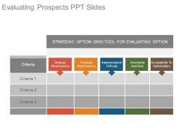 Evaluating Prospects Ppt Slides