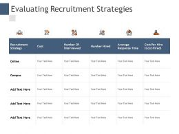 Evaluating Recruitment Strategies Checklist Management Ppt Powerpoint Presentation Infographics Grid