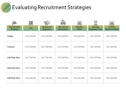 Evaluating Recruitment Strategies Ppt Powerpoint Presentation File Gallery