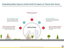 Evaluating Safety Steps To Avoid Covid 19 Impact On Theme Park Sector Hands Ppt Powerpoint Presentation Ideas