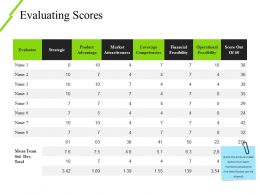 Evaluating Scores Powerpoint Slides Design