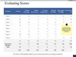 evaluating_scores_ppt_styles_background_image_Slide01