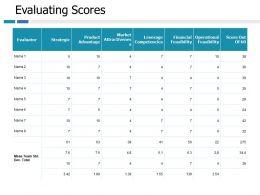 Evaluating Scores Strategic Ppt Portfolio Slide Portrait