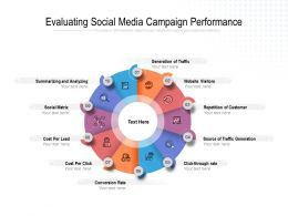 Evaluating Social Media Campaign Performance