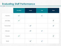 Evaluating Staff Performance Ppt Powerpoint Presentation Inspiration