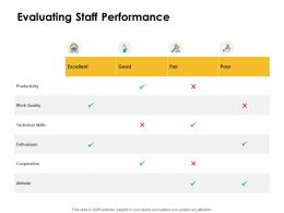 Evaluating Staff Performance Ppt Powerpoint Presentation Summary Images