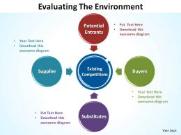 evaluating the environment porters 5 forces ppt slides diagrams templates powerpoint info graphics