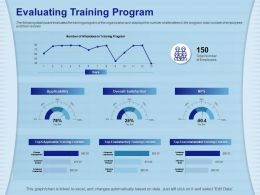Evaluating Training Program Recommended Ppt Powerpoint Presentation File Outline