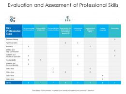 Evaluation And Assessment Of Professional Skills