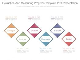Evaluation And Measuring Progress Template Ppt Presentation