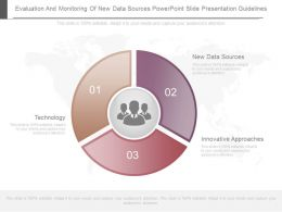 Evaluation And Monitoring Of New Data Sources Powerpoint Slide Presentation Guidelines