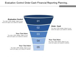 Evaluation Control Order Cash Financial Reporting Planning Selling Team