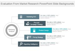 Evaluation From Market Research Powerpoint Slide Backgrounds