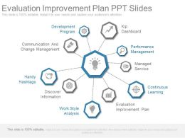 Evaluation Improvement Plan Ppt Slides