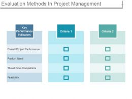Evaluation Methods In Project Management Powerpoint Slide