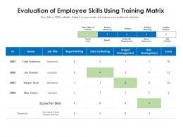 Evaluation Of Employee Skills Using Training Matrix