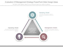Evaluation Of Management Strategy Powerpoint Slide Design Ideas