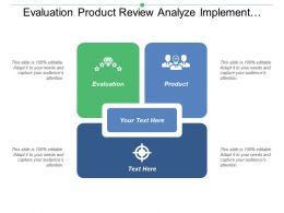 Evaluation Product Review Analyze Implement Monitor Planning Growth