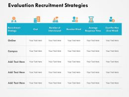Evaluation Recruitment Strategies Recruitment Strategy Ppt Powerpoint Presentation Gallery Backgrounds