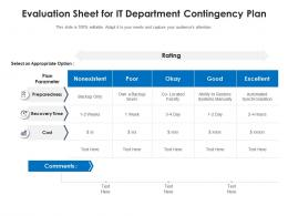 Evaluation Sheet For It Department Contingency Plan