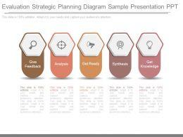 evaluation_strategic_planning_diagram_sample_presentation_ppt_Slide01