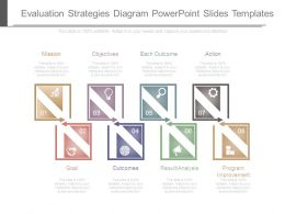 Evaluation Strategies Diagram Powerpoint Slides Templates