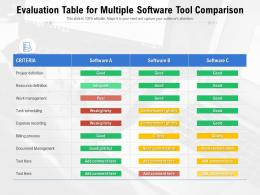 Evaluation Table For Multiple Software Tool Comparison