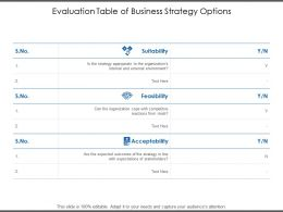 Evaluation Table Of Business Strategy Options