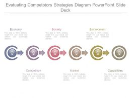 Evatuating Competotors Strategies Diagram Powerpoint Slide Deck