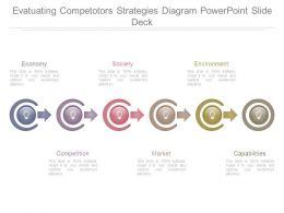 Evatuating Competotors Strategies Diagram Powerpoint Slide Deck