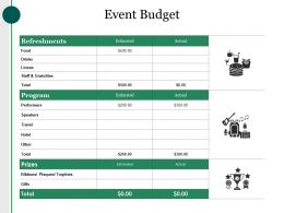 Event Budget Powerpoint Slide Images