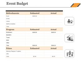 Event Budget Ppt Infographics