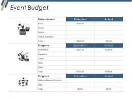 Event Budget Ppt Pictures